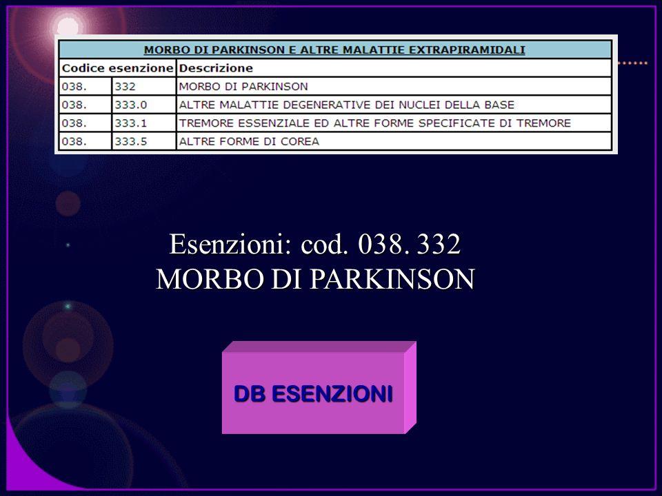 Esenzioni: cod. 038. 332 MORBO DI PARKINSON DB ESENZIONI