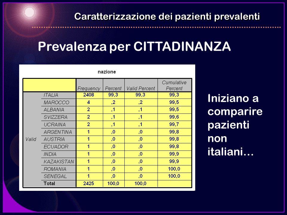 Prevalenza per CITTADINANZA Caratterizzazione dei pazienti prevalenti Iniziano a comparire pazienti non italiani…