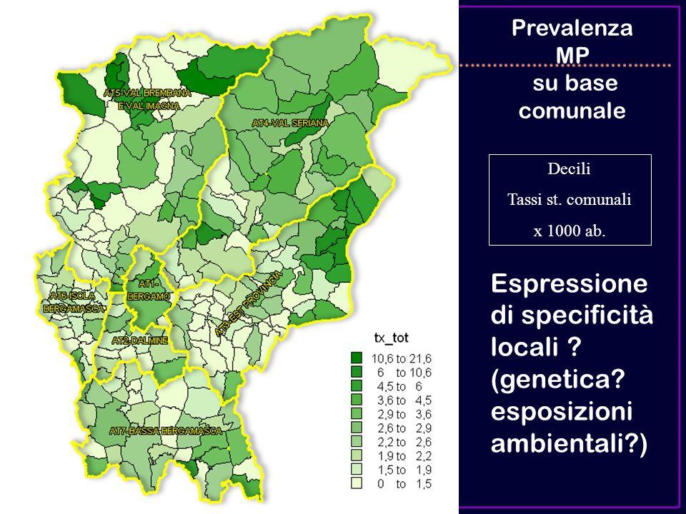 Prevalenza MP su base comunale Decili Tassi st. comunali x 1000 ab. Espressione di specificità locali ? (genetica? esposizioni ambientali?)