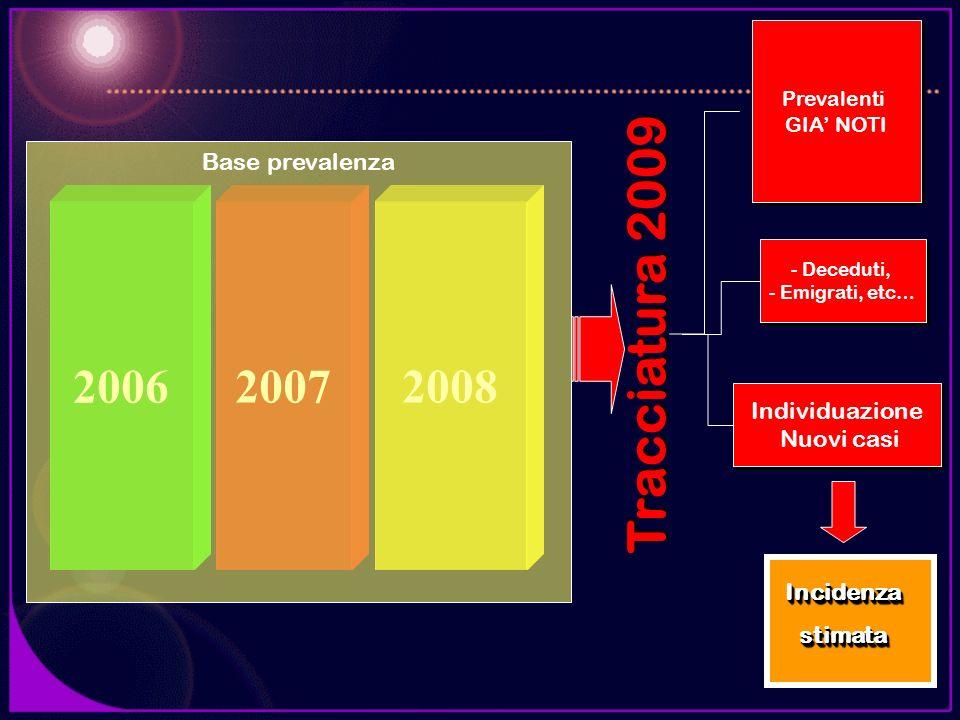 20072008 2006 Tracciatura 2009 - Deceduti, - Emigrati, etc… - Deceduti, - Emigrati, etc… Base prevalenza IncidenzastimataIncidenzastimata Prevalenti G
