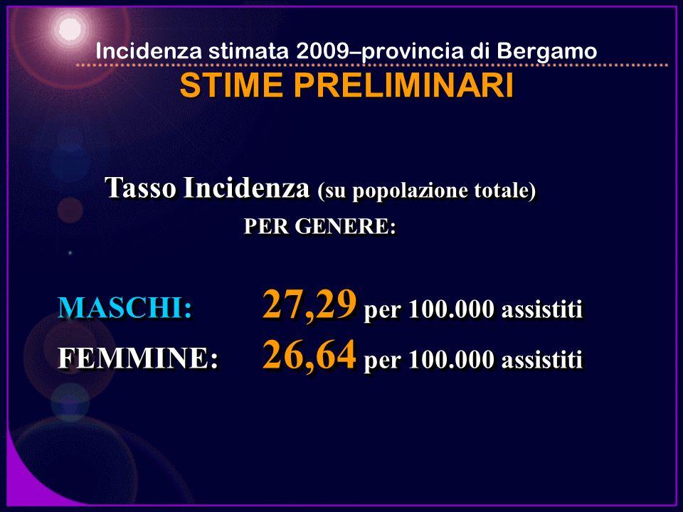 STIME PRELIMINARI Incidenza stimata 2009–provincia di Bergamo STIME PRELIMINARI Tasso Incidenza (su popolazione totale) PER GENERE: MASCHI: 27,29 per