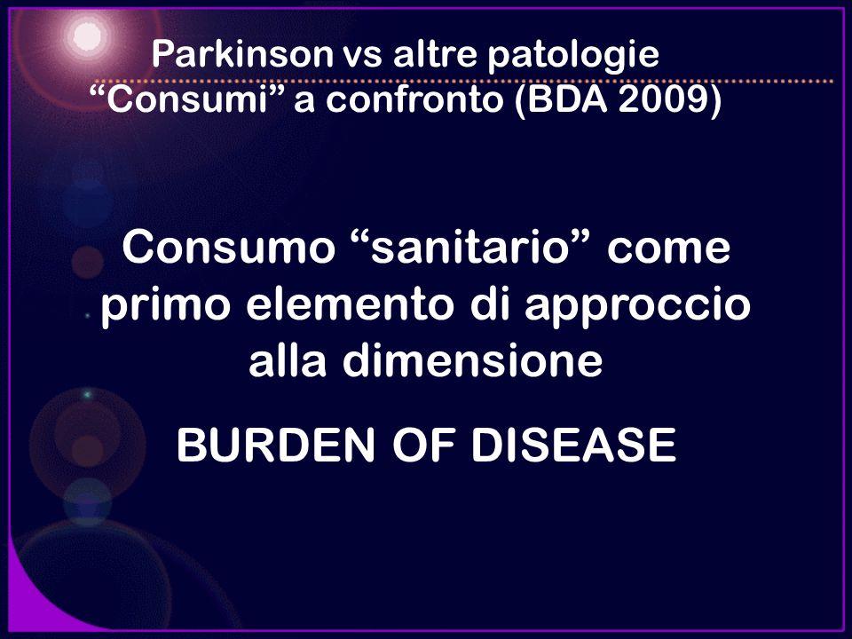 Parkinson vs altre patologie Consumi a confronto (BDA 2009) Consumo sanitario come primo elemento di approccio alla dimensione BURDEN OF DISEASE