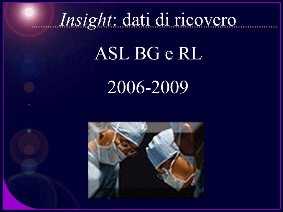 Insight: dati di ricovero ASL BG e RL 2006-2009