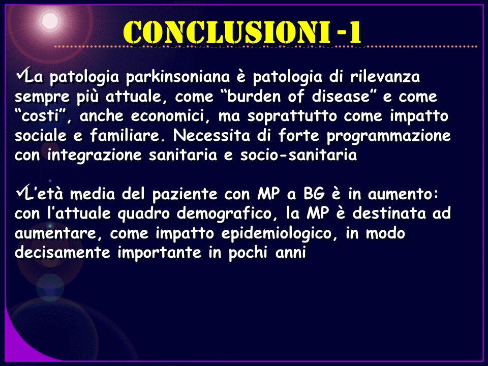 CONCLUSIONI -1 La patologia parkinsoniana è patologia di rilevanza sempre più attuale, come burden of disease e come costi, anche economici, ma soprat