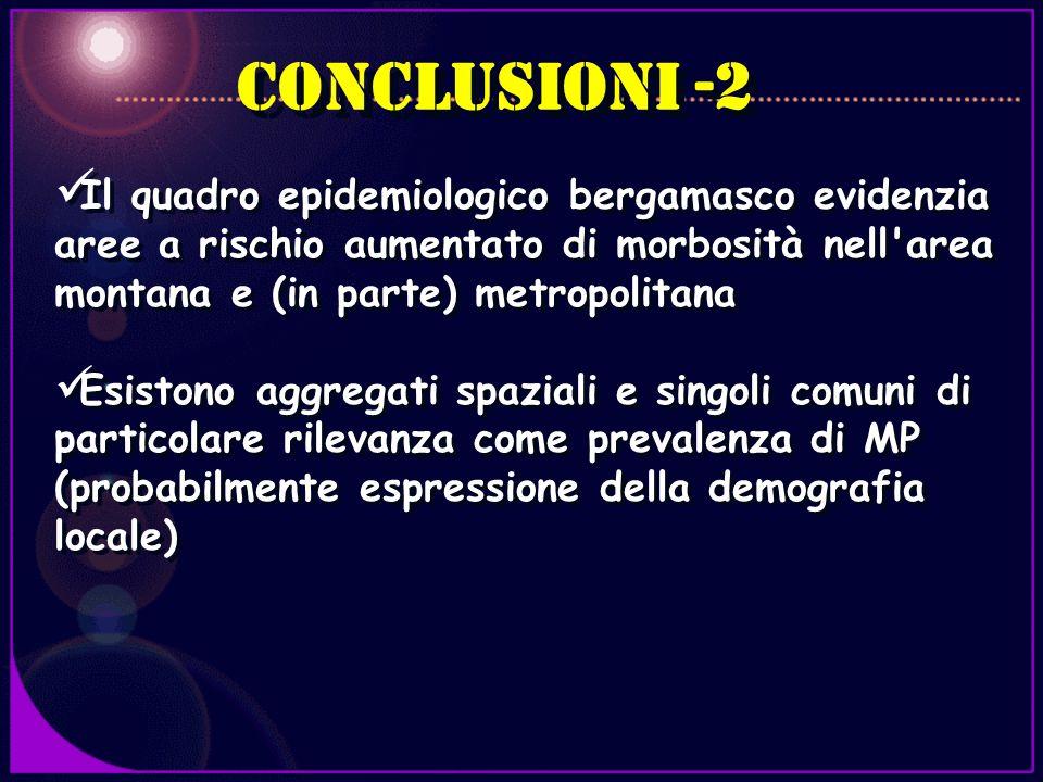 CONCLUSIONI -2 Il quadro epidemiologico bergamasco evidenzia aree a rischio aumentato di morbosità nell'area montana e (in parte) metropolitana Esisto