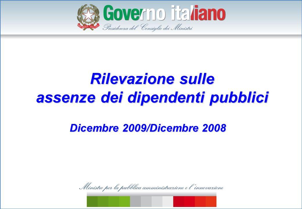 Rilevazione sulle assenze dei dipendenti pubblici Dicembre 2009/Dicembre 2008