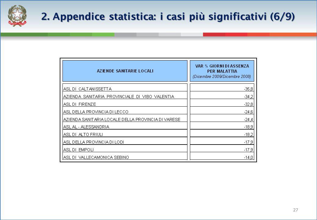 27 2. Appendice statistica: i casi più significativi (6/9)