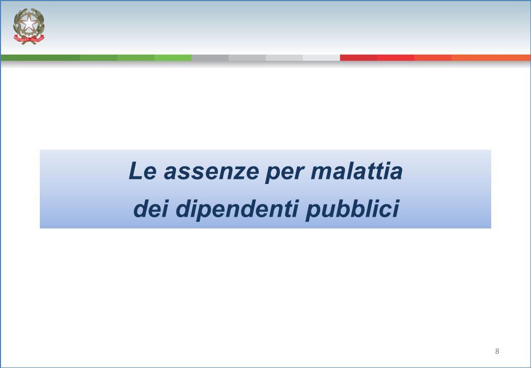 88 Le assenze per malattia dei dipendenti pubblici