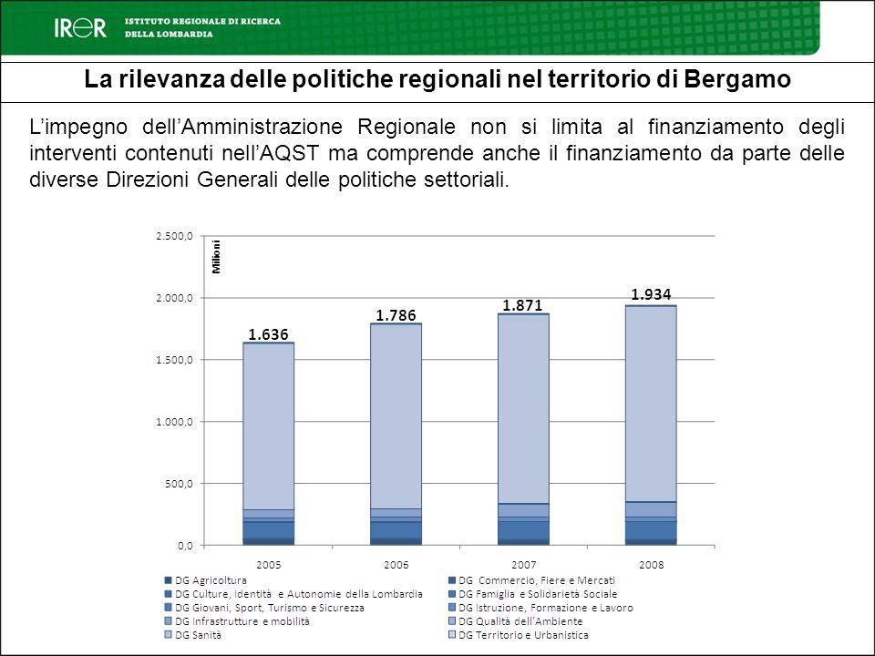 Le politiche sociali Lamministrazione regionale ha finanziato nellambito della politica sociale, nel periodo 2005-2008 449 iniziative destinando alle diverse attività realizzate nel territorio di Bergamo risorse per 556 milioni di euro.