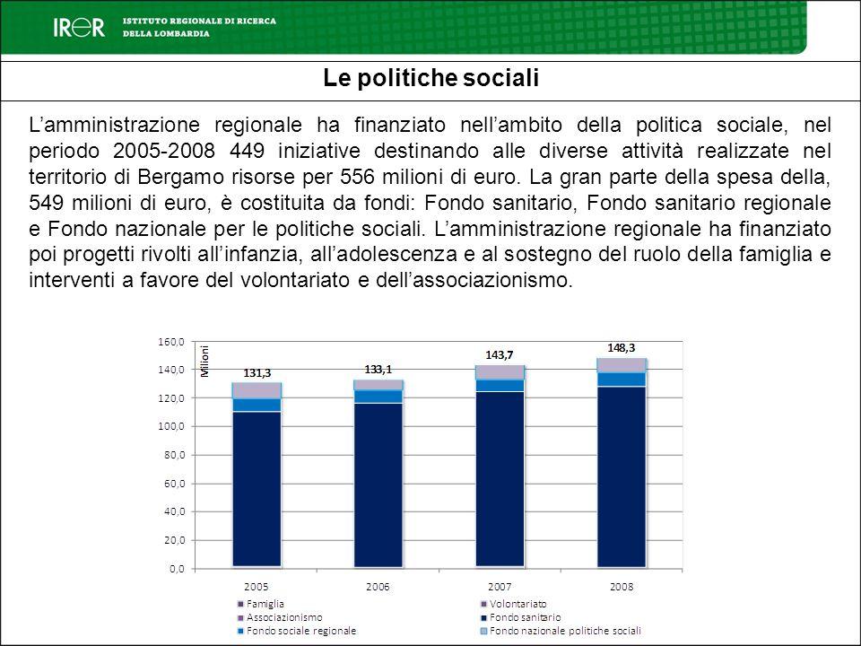 Le politiche sociali Lamministrazione regionale ha finanziato nellambito della politica sociale, nel periodo 2005-2008 449 iniziative destinando alle
