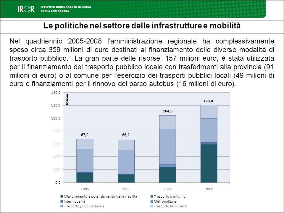 Le politiche nel settore delle infrastrutture e mobilità Nel quadriennio 2005-2008 lamministrazione regionale ha complessivamente speso circa 359 mili