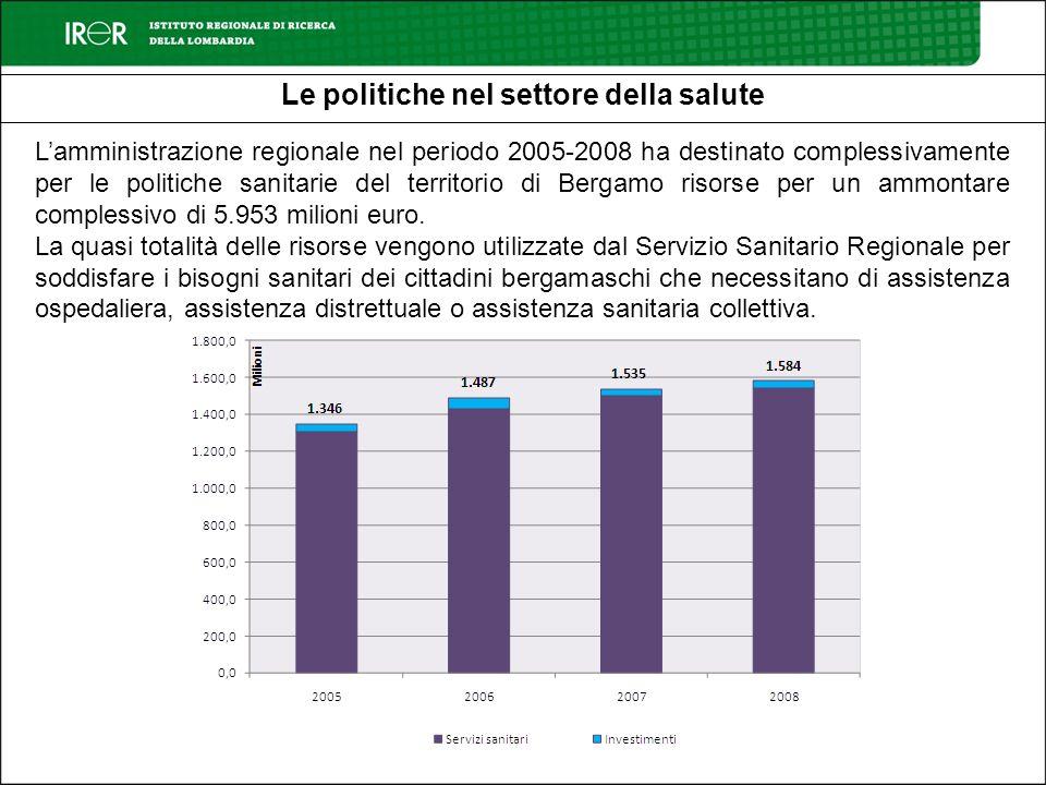 Le politiche nel settore della salute Lamministrazione regionale nel periodo 2005-2008 ha destinato complessivamente per le politiche sanitarie del te