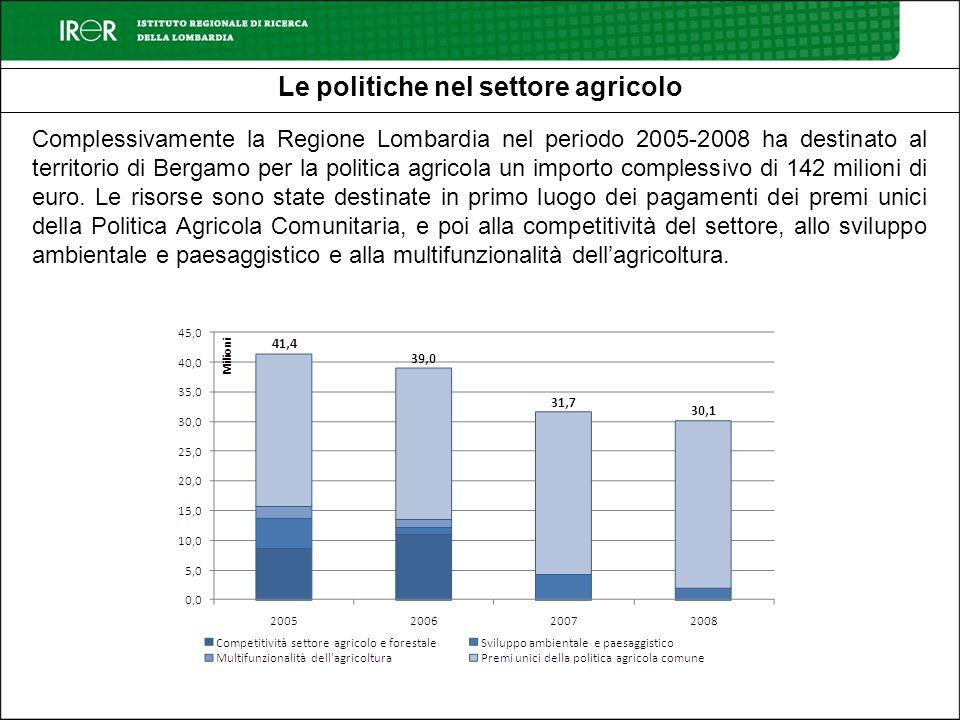 Le politiche nel settore agricolo Complessivamente la Regione Lombardia nel periodo 2005-2008 ha destinato al territorio di Bergamo per la politica ag