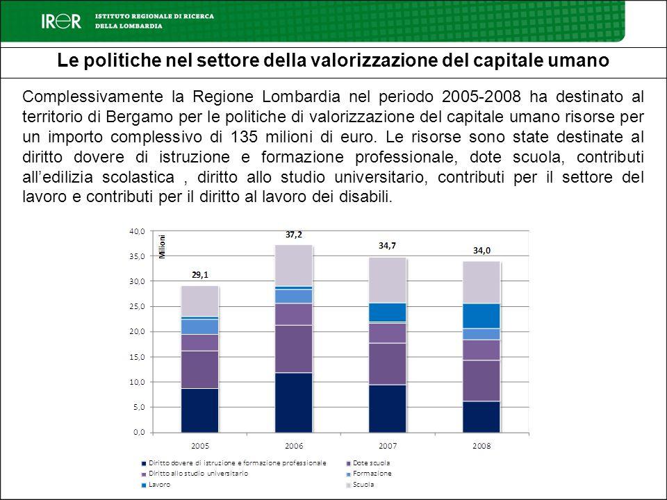Le politiche nel settore della valorizzazione del capitale umano Complessivamente la Regione Lombardia nel periodo 2005-2008 ha destinato al territori