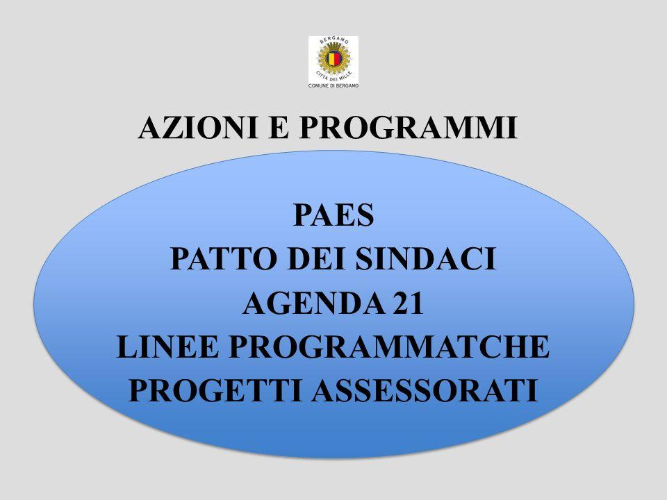 PAES PATTO DEI SINDACI AGENDA 21 LINEE PROGRAMMATCHE PROGETTI ASSESSORATI AZIONI E PROGRAMMI