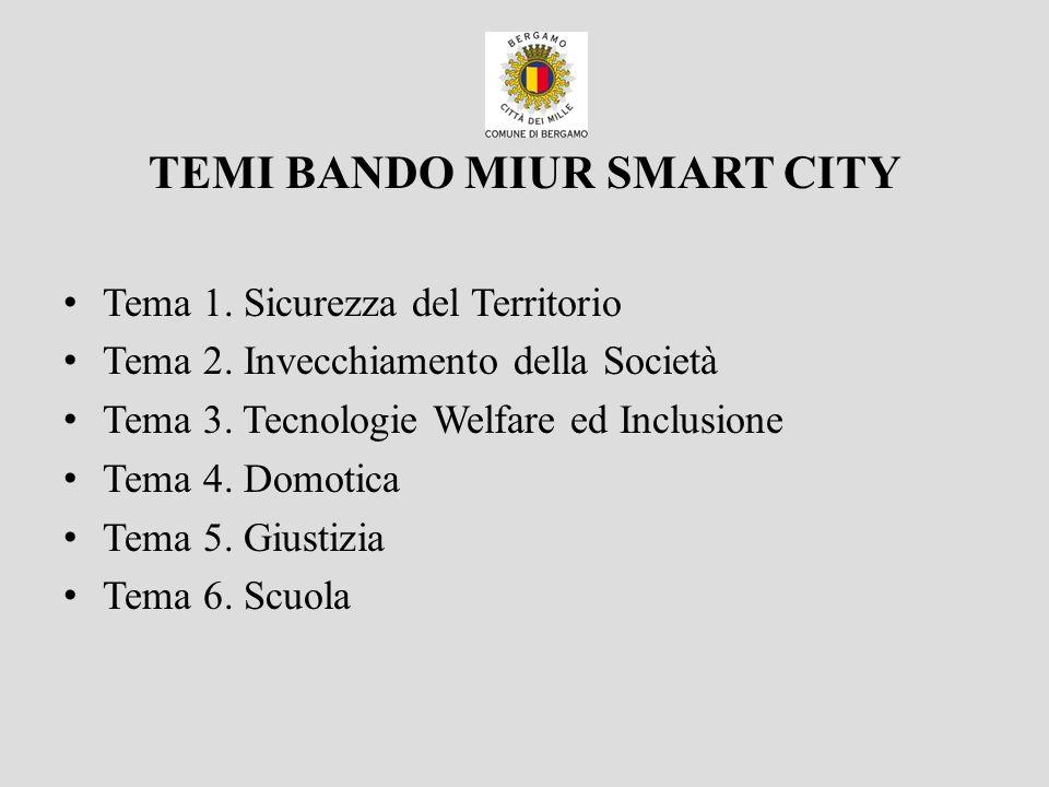 TEMI BANDO MIUR SMART CITY Tema 1. Sicurezza del Territorio Tema 2. Invecchiamento della Società Tema 3. Tecnologie Welfare ed Inclusione Tema 4. Domo