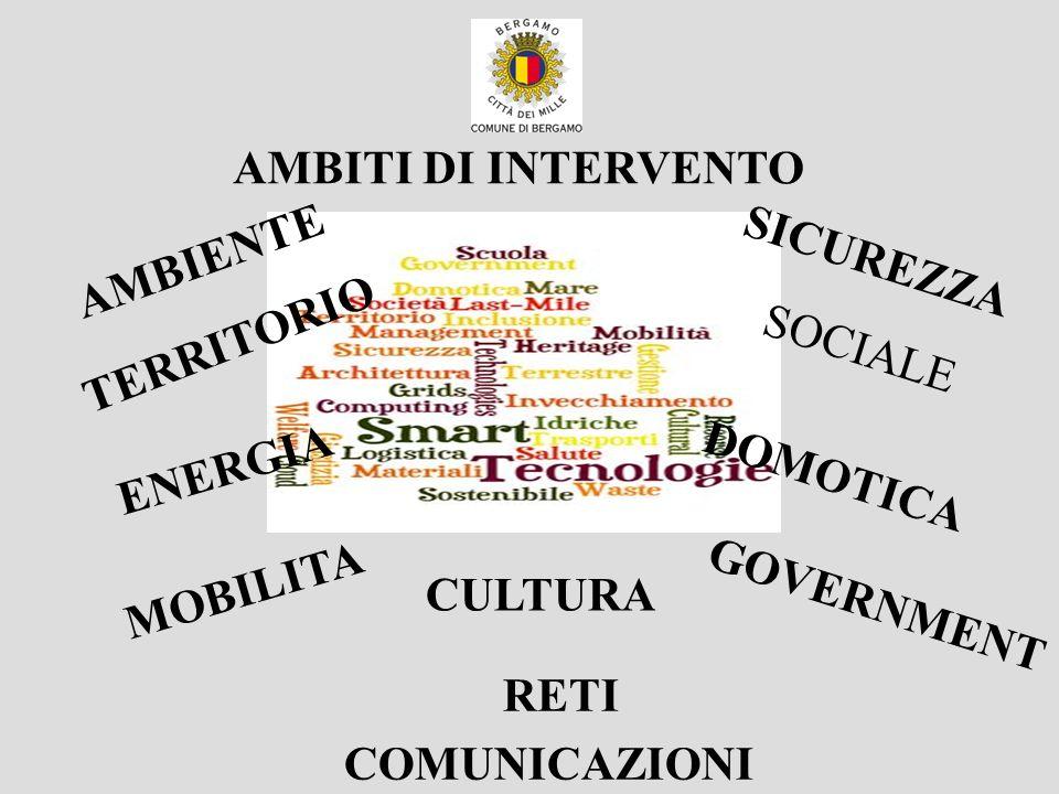 AMBITI DI INTERVENTO SICUREZZA SOCIALE MOBILITA AMBIENTE RETI COMUNICAZIONI ENERGIA GOVERNMENT DOMOTICA CULTURA TERRITORIO
