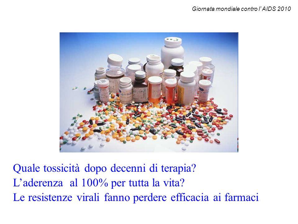 Quale tossicità dopo decenni di terapia? Laderenza al 100% per tutta la vita? Le resistenze virali fanno perdere efficacia ai farmaci Giornata mondial