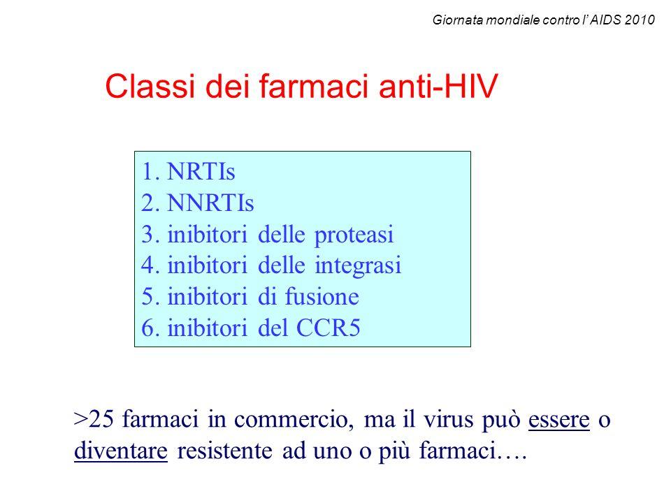 Classi dei farmaci anti-HIV 1. NRTIs 2. NNRTIs 3. inibitori delle proteasi 4. inibitori delle integrasi 5. inibitori di fusione 6. inibitori del CCR5
