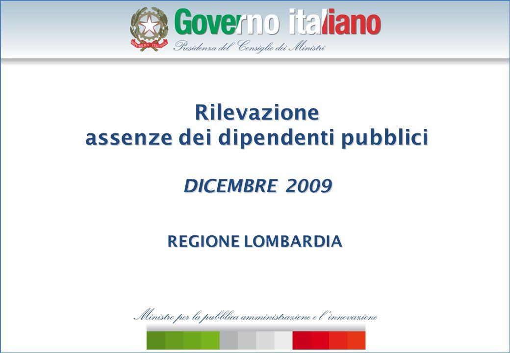 2 Le variazioni dei giorni di assenza per malattia* (Dicembre 2009/ Dicembre 2008) (1/7) * Sono escluse le amministrazioni con meno di 50 dipendenti