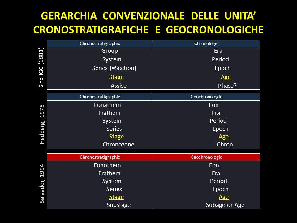 Hedberg, 1976 Eon Era Period Epoch Age Chron Eonathem Erathem System Series Stage Chronozone ChronostratigraphicGeochronologic 2nd IGC (1881) Era Peri