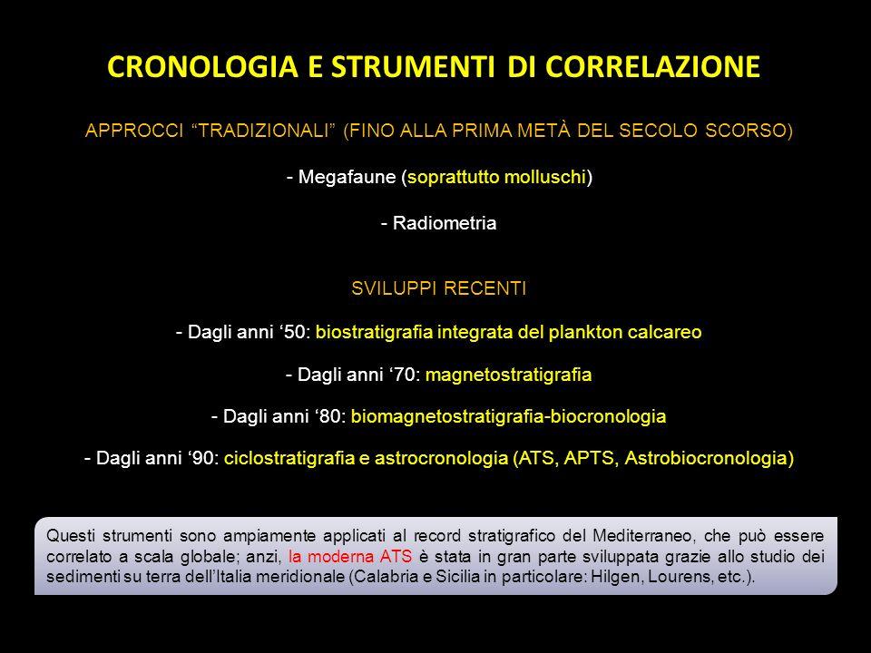 APPROCCI TRADIZIONALI (FINO ALLA PRIMA METÀ DEL SECOLO SCORSO) - Megafaune (soprattutto molluschi) - Radiometria SVILUPPI RECENTI - Dagli anni 50: bio