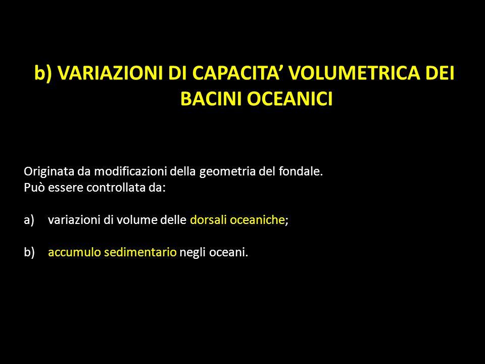 b) VARIAZIONI DI CAPACITA VOLUMETRICA DEI BACINI OCEANICI Originata da modificazioni della geometria del fondale. Può essere controllata da: a)variazi