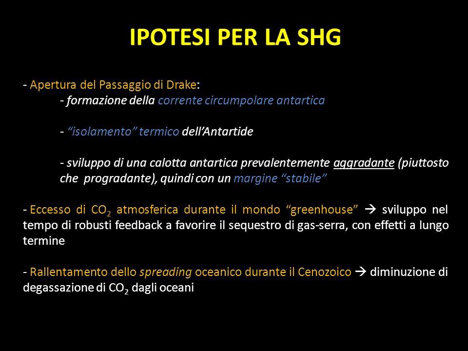 IPOTESI PER LA SHG - Apertura del Passaggio di Drake: - formazione della corrente circumpolare antartica - isolamento termico dellAntartide - sviluppo