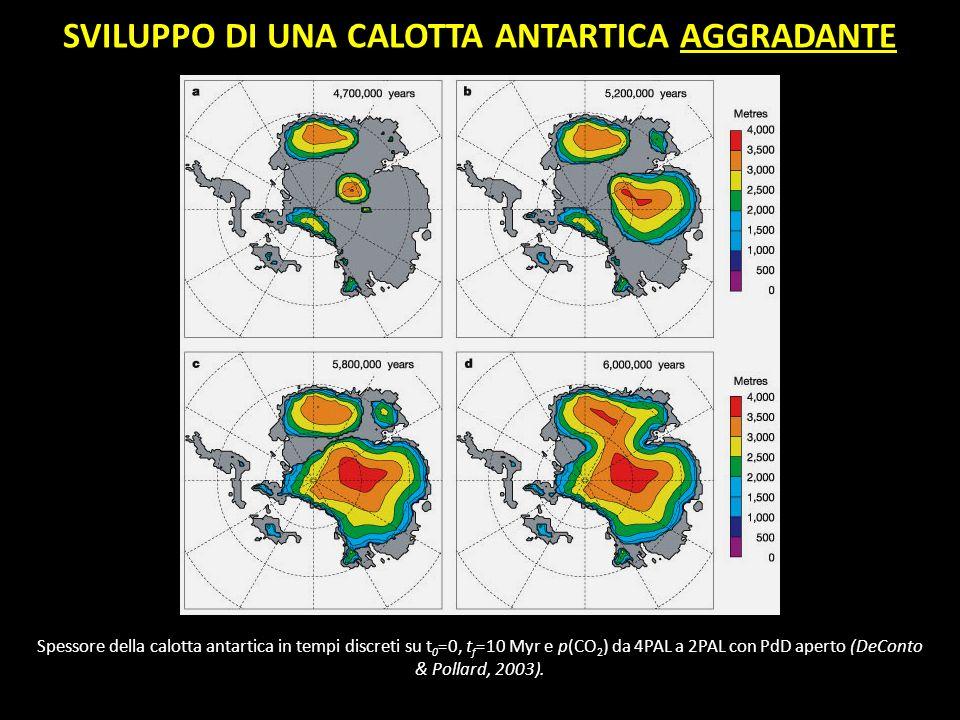Spessore della calotta antartica in tempi discreti su t 0 =0, t f =10 Myr e p(CO 2 ) da 4PAL a 2PAL con PdD aperto (DeConto & Pollard, 2003). SVILUPPO