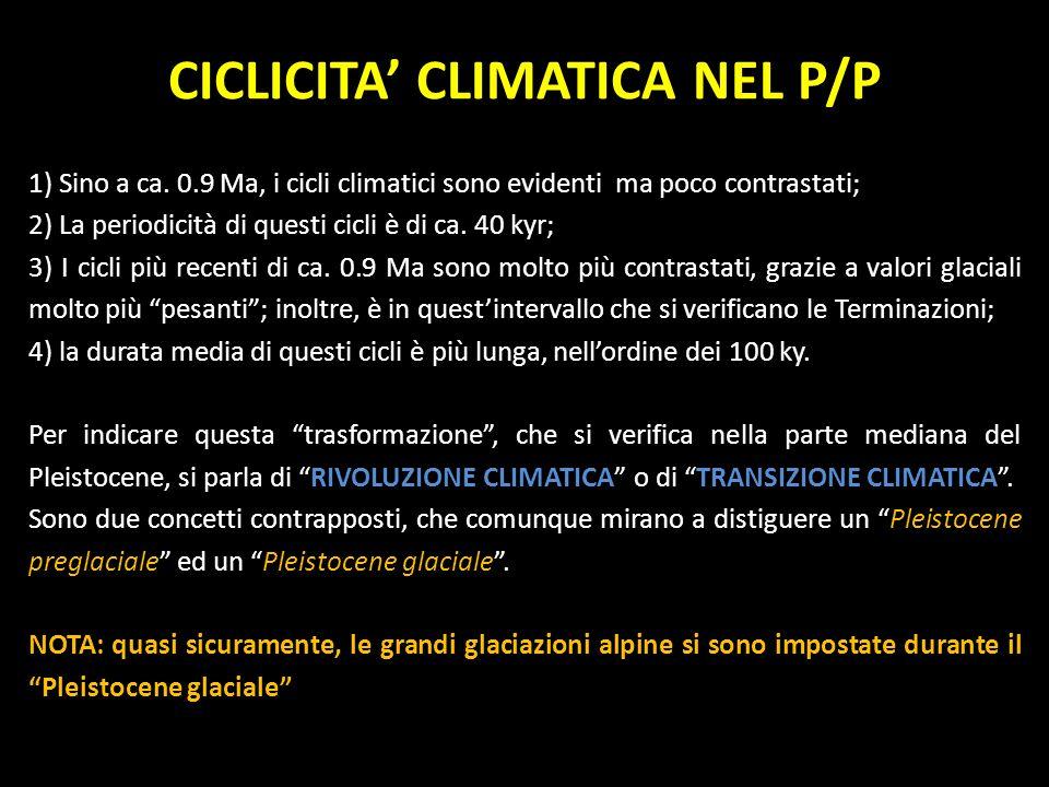 CICLICITA CLIMATICA NEL P/P 1) Sino a ca. 0.9 Ma, i cicli climatici sono evidenti ma poco contrastati; 2) La periodicità di questi cicli è di ca. 40 k