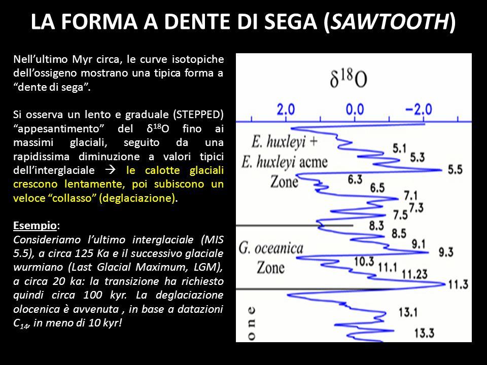 LA FORMA A DENTE DI SEGA (SAWTOOTH) Nellultimo Myr circa, le curve isotopiche dellossigeno mostrano una tipica forma a dente di sega. Si osserva un le