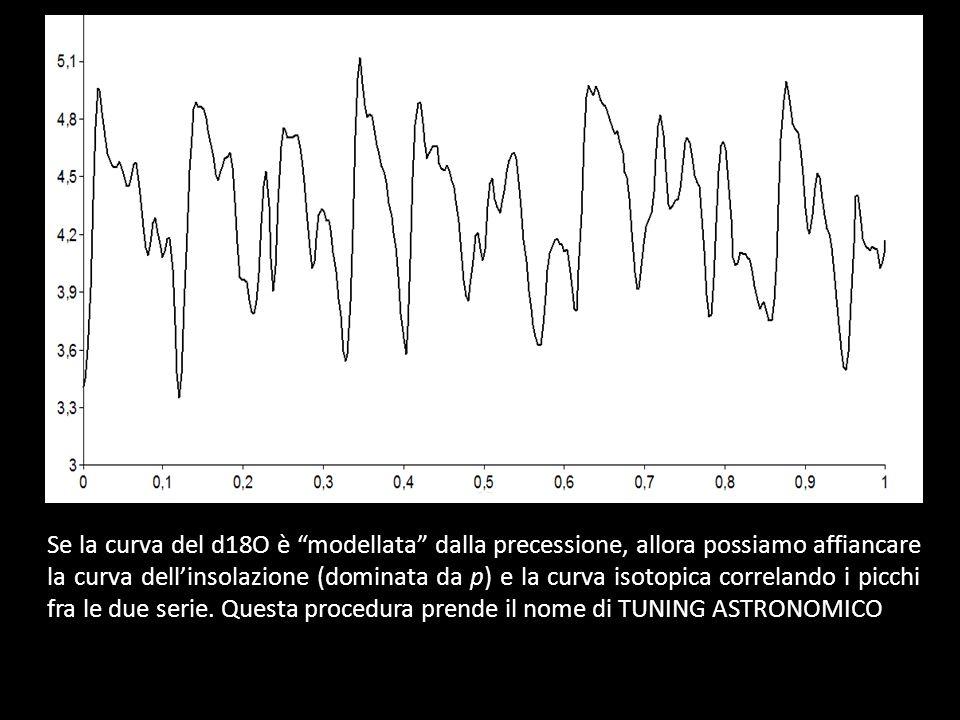 Se la curva del d18O è modellata dalla precessione, allora possiamo affiancare la curva dellinsolazione (dominata da p) e la curva isotopica correland