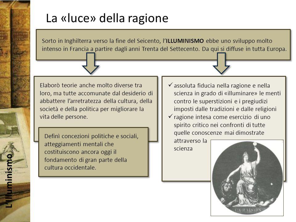 La «luce» della ragione Sorto in Inghilterra verso la fine del Seicento, lILLUMINISMO ebbe uno sviluppo molto intenso in Francia a partire dagli anni Trenta del Settecento.