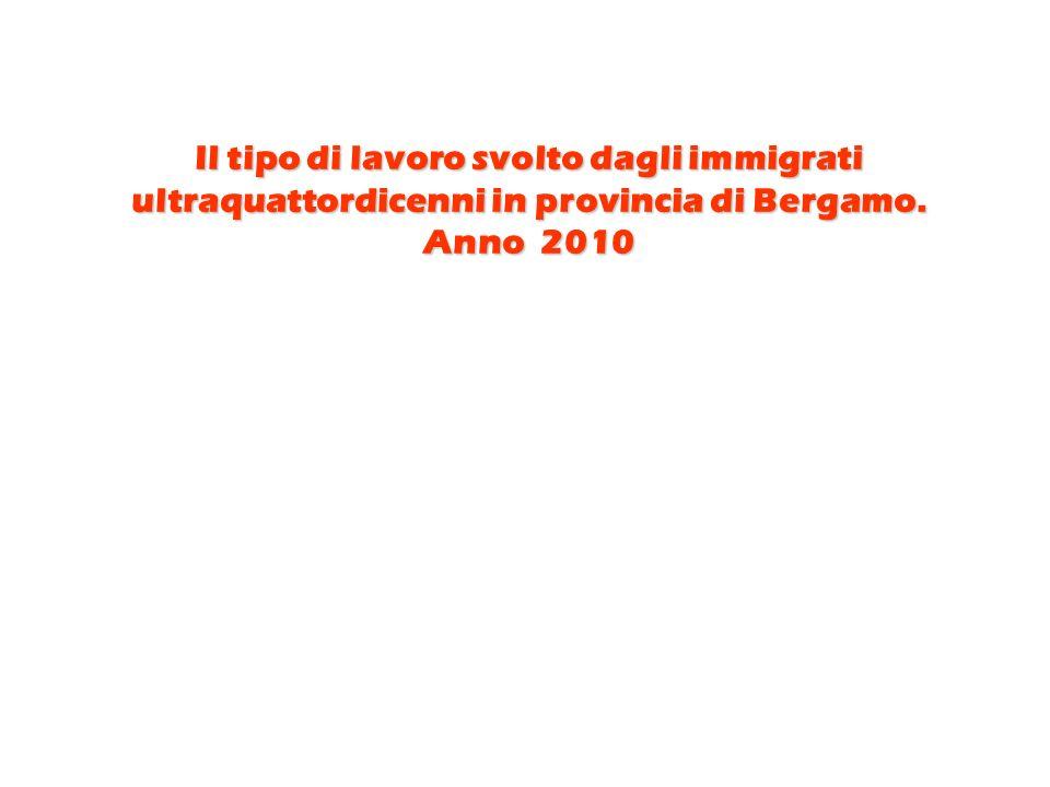 Il tipo di lavoro svolto dagli immigrati ultraquattordicenni in provincia di Bergamo. Anno 2010