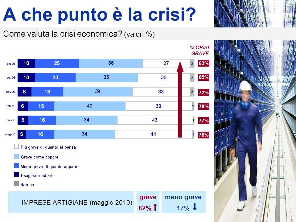 A che punto è la crisi. Come valuta la crisi economica.