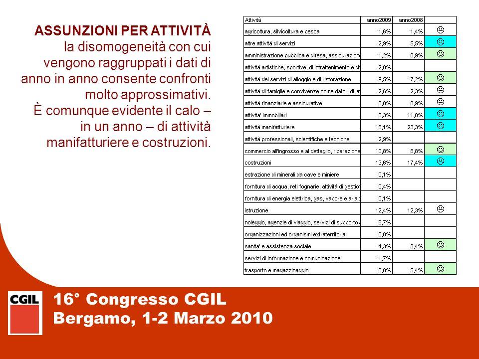 16° Congresso CGIL Bergamo, 1-2 Marzo 2010 ASSUNZIONI PER ATTIVITÀ la disomogeneità con cui vengono raggruppati i dati di anno in anno consente confro