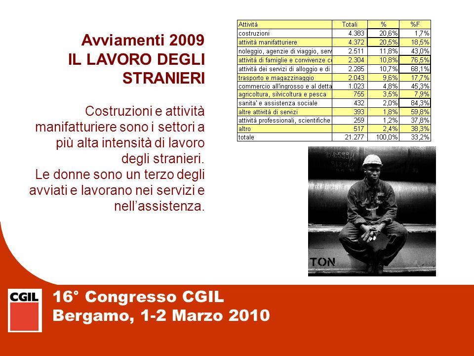 16° Congresso CGIL Bergamo, 1-2 Marzo 2010 Avviamenti 2009 IL LAVORO DEGLI STRANIERI Costruzioni e attività manifatturiere sono i settori a più alta i