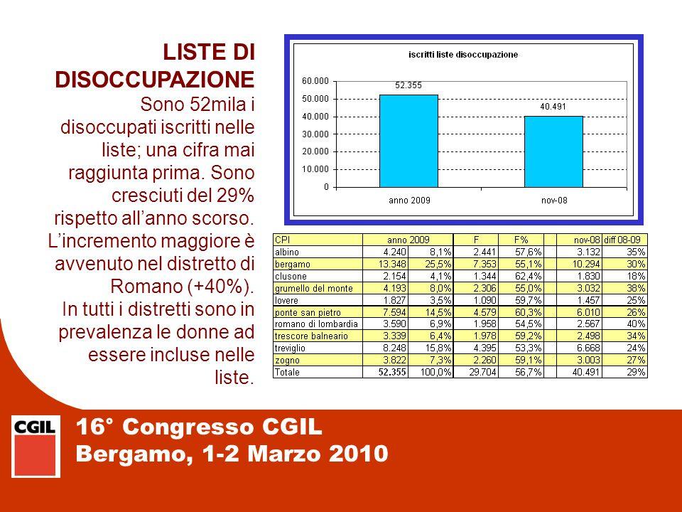16° Congresso CGIL Bergamo, 1-2 Marzo 2010 LISTE DI DISOCCUPAZIONE Sono 52mila i disoccupati iscritti nelle liste; una cifra mai raggiunta prima. Sono