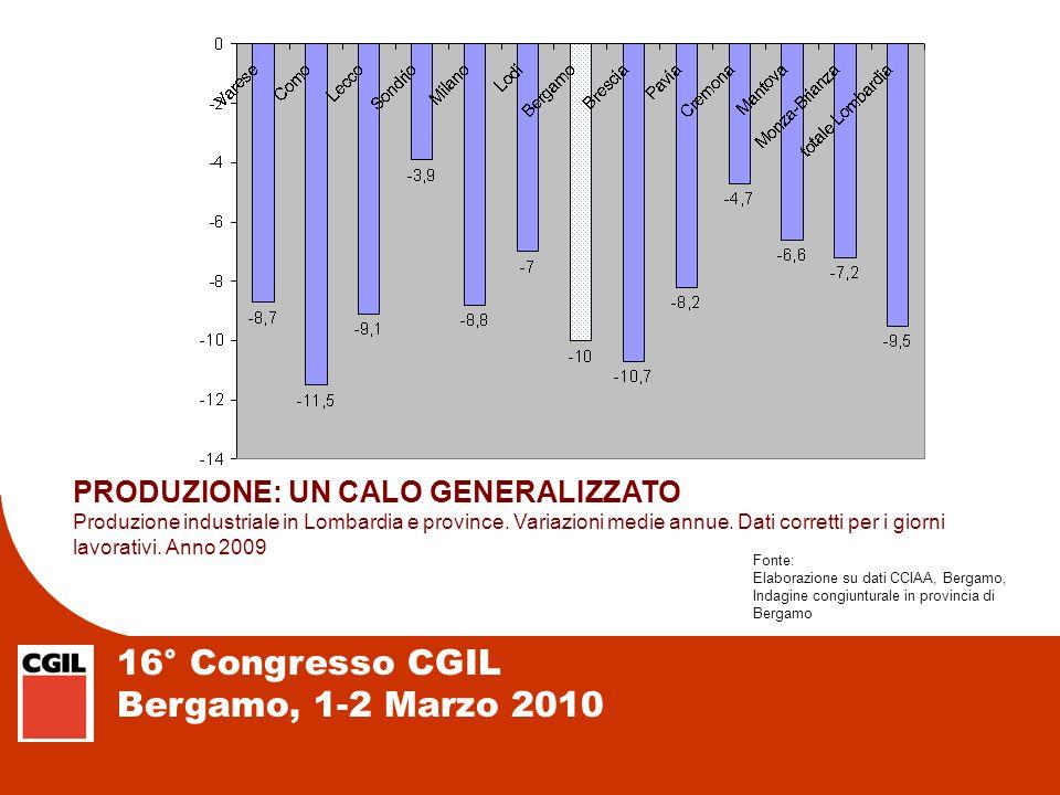 16° Congresso CGIL Bergamo, 1-2 Marzo 2010 PRODUZIONE: UN CALO GENERALIZZATO Produzione industriale in Lombardia e province. Variazioni medie annue. D