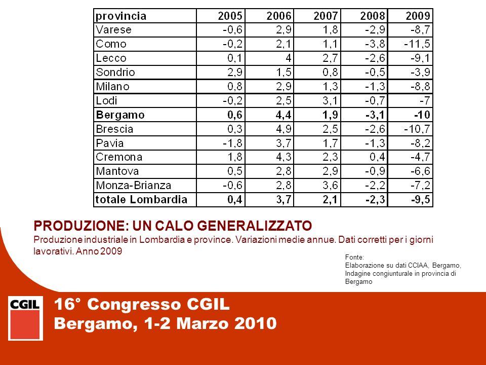 16° Congresso CGIL Bergamo, 1-2 Marzo 2010 Addetti industriali in Lombardia e province.