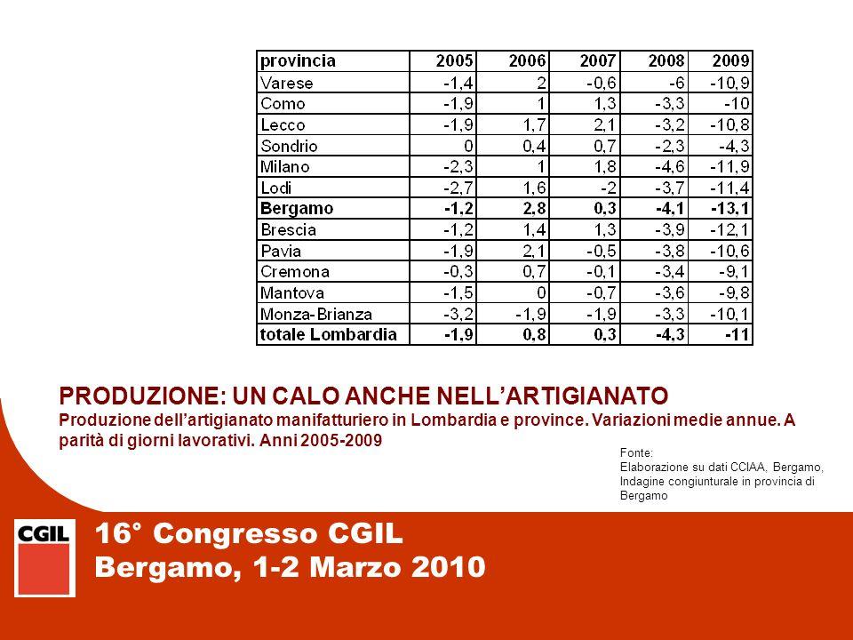 16° Congresso CGIL Bergamo, 1-2 Marzo 2010 PRODUZIONE: UN CALO ANCHE NELLARTIGIANATO Produzione dellartigianato manifatturiero in Lombardia e province