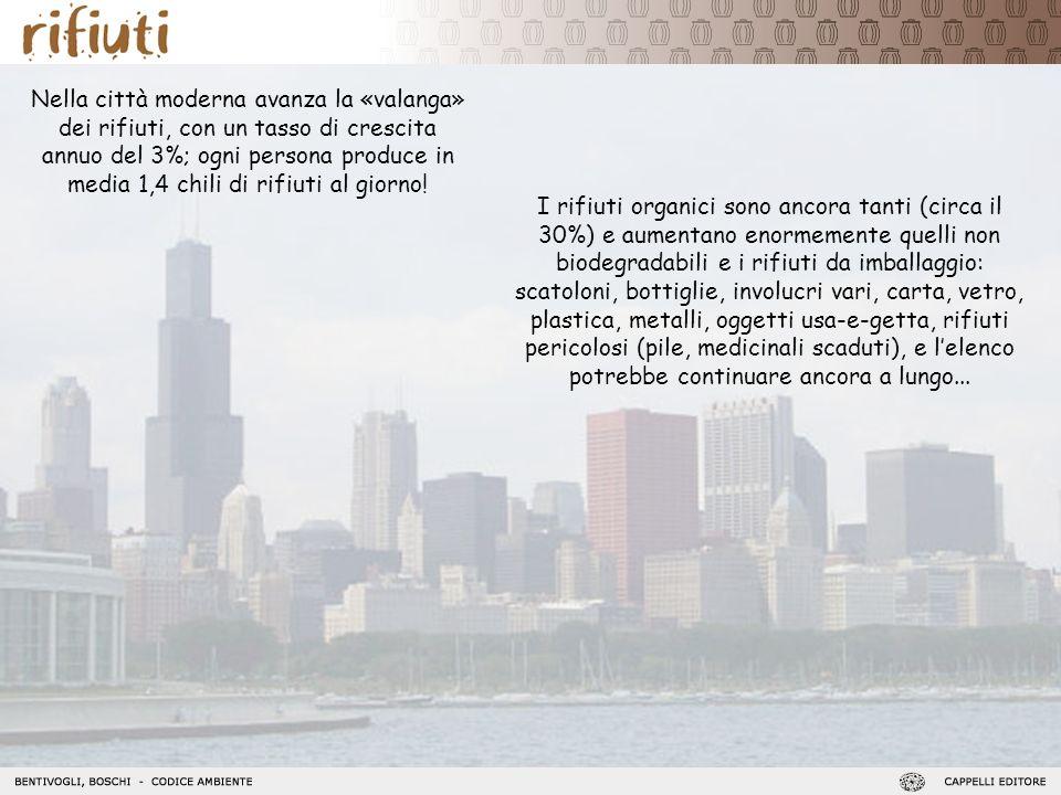 Nella città moderna avanza la «valanga» dei rifiuti, con un tasso di crescita annuo del 3%; ogni persona produce in media 1,4 chili di rifiuti al gior