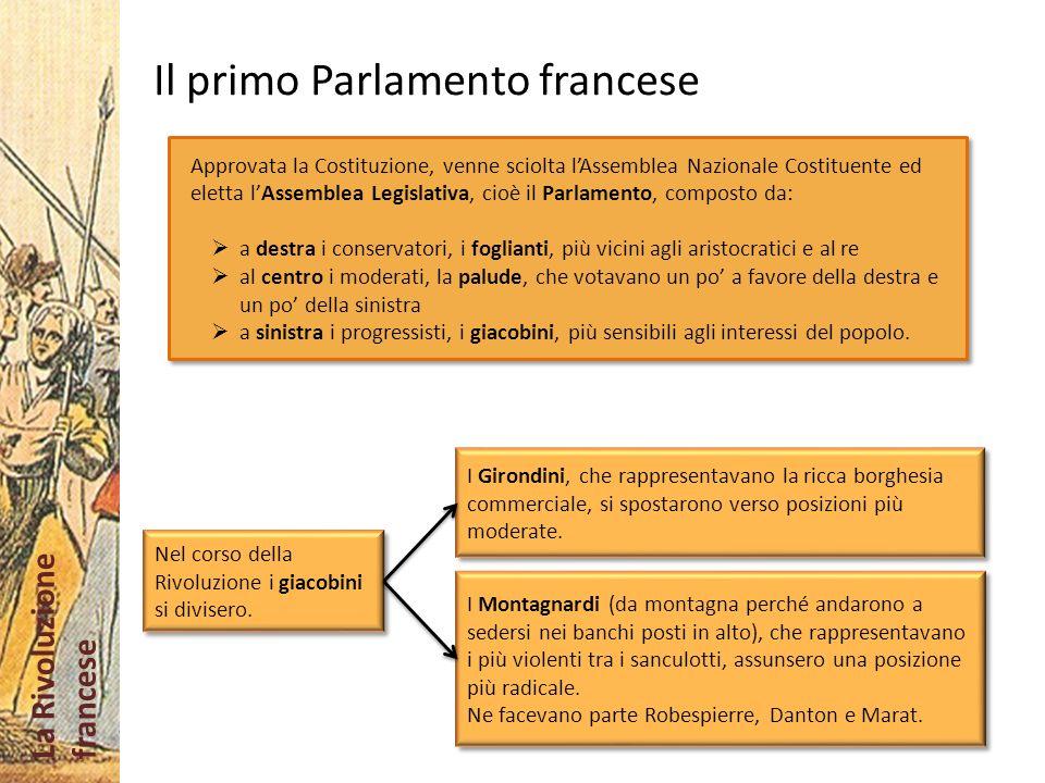 La Rivoluzione francese Il primo Parlamento francese Approvata la Costituzione, venne sciolta lAssemblea Nazionale Costituente ed eletta lAssemblea Le