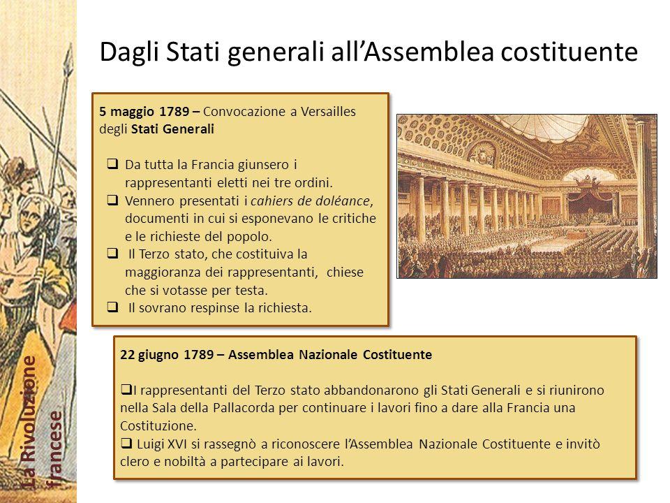 La Rivoluzione francese Dagli Stati generali allAssemblea costituente 22 giugno 1789 – Assemblea Nazionale Costituente I rappresentanti del Terzo stat
