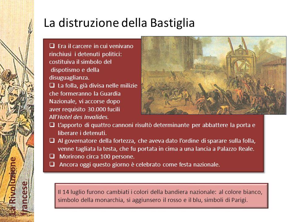 La Rivoluzione francese La distruzione della Bastiglia Era il carcere in cui venivano rinchiusi i detenuti politici: costituiva il simbolo del dispoti