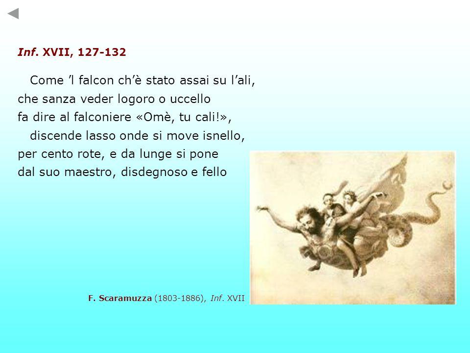 Inf. XVII, 127-132 Come l falcon chè stato assai su lali, che sanza veder logoro o uccello fa dire al falconiere «Omè, tu cali!», discende lasso onde