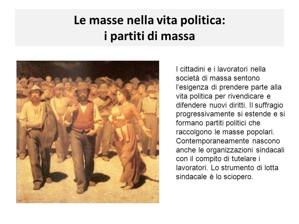 Le masse nella vita politica: i partiti di massa I cittadini e i lavoratori nella società di massa sentono lesigenza di prendere parte alla vita polit
