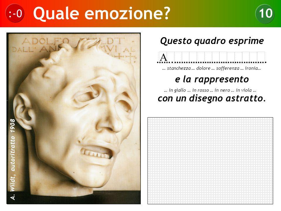 Quale emozione? :-0 10 E. Munch, Il grido, 1893 Questo quadro esprime …….…………………………………. e la rappresento con un disegno astratto. … stanchezza … dolor