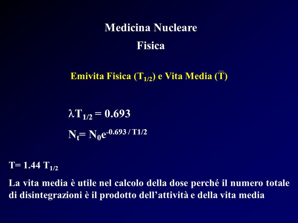 Medicina Nucleare Fisica EMIVITA EFFETTIVA eff = biol + T 1/2eff = (T 1/2biol x T 1/2 ) / (T 1/2biol + T 1/2 )