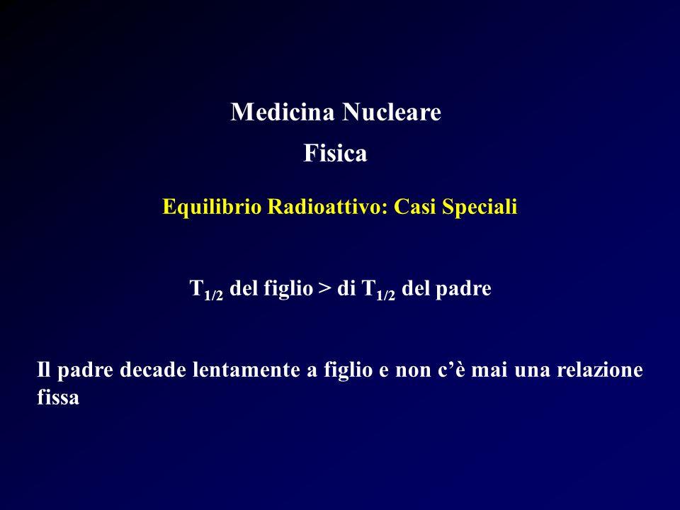 Medicina Nucleare Fisica Equilibrio Radioattivo T 1/2 del padre > di T 1/2 del figlio (verso infinito) A f = F A p (1-e - ft ) Dopo diverse emivite si raggiunge una condizione di equilibrio: equilibrio secolare